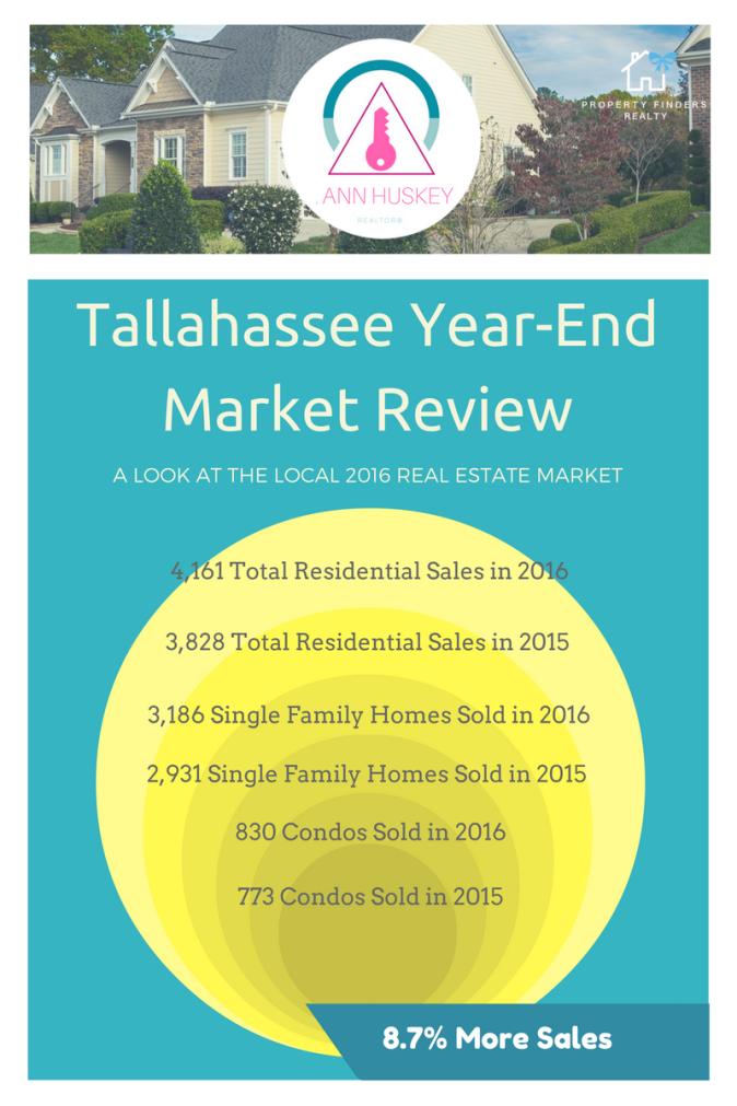 total sales 2016.png