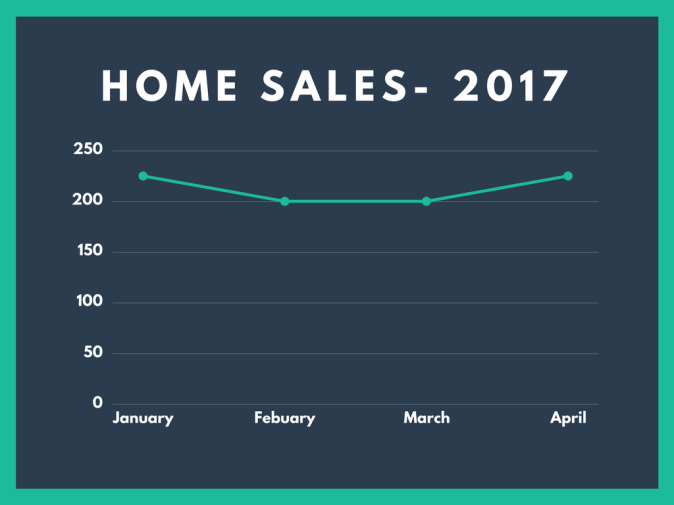 home sales- 2017.png